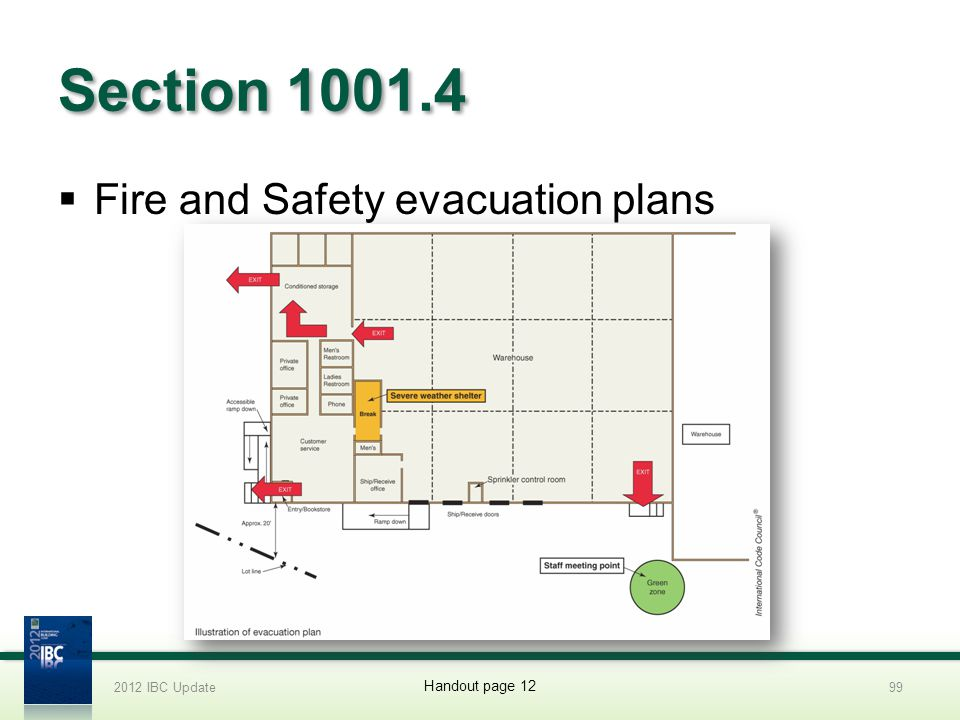 Section 1001.4 Fire and Safety evacuation plans 2012 IBC Update