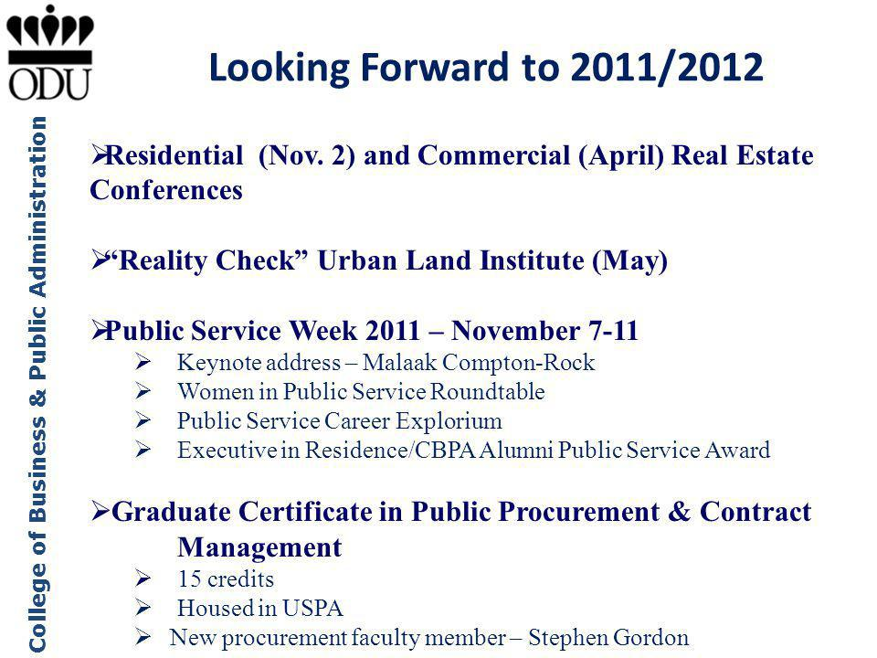 Looking Forward to 2011/2012 Residential (Nov. 2) and Commercial (April) Real Estate Conferences. Reality Check Urban Land Institute (May)