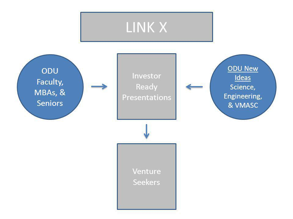 LINK X ODU Faculty, MBAs, & Seniors Investor Ready Presentations