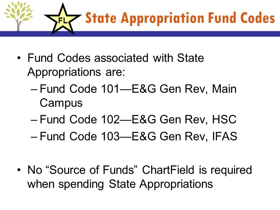 State Appropriation Fund Codes