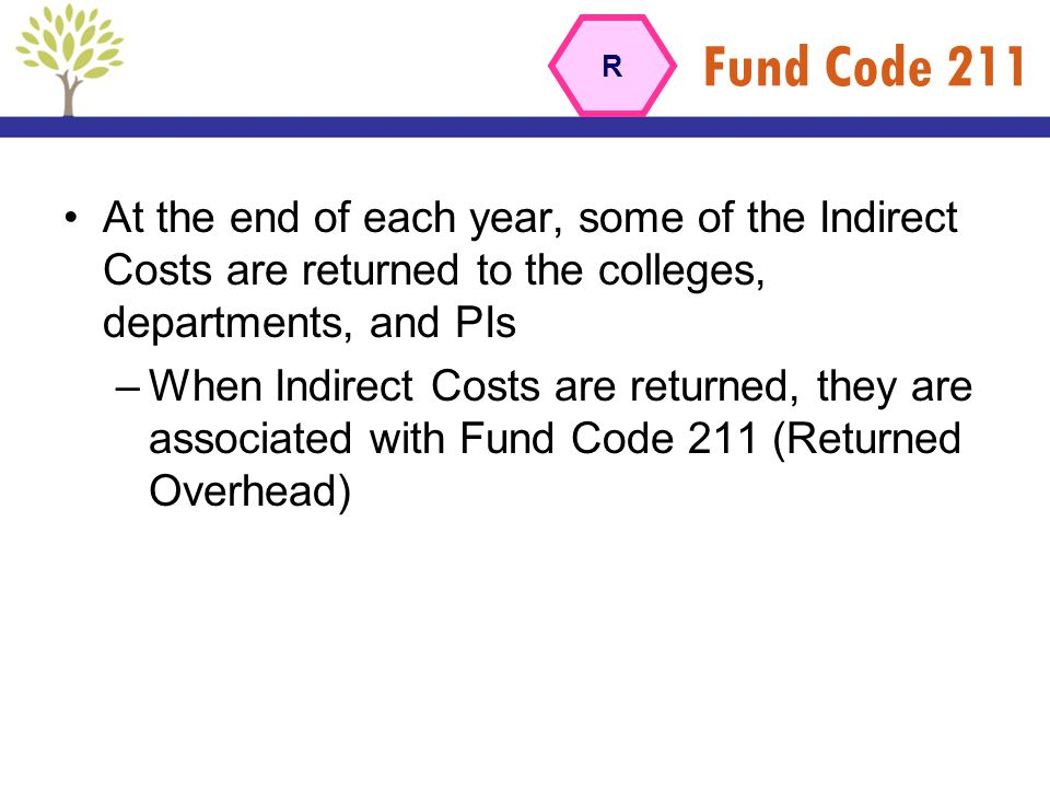 Fund Code 211 R. At the end of each year, some of the Indirect Costs are returned to the colleges, departments, and PIs.