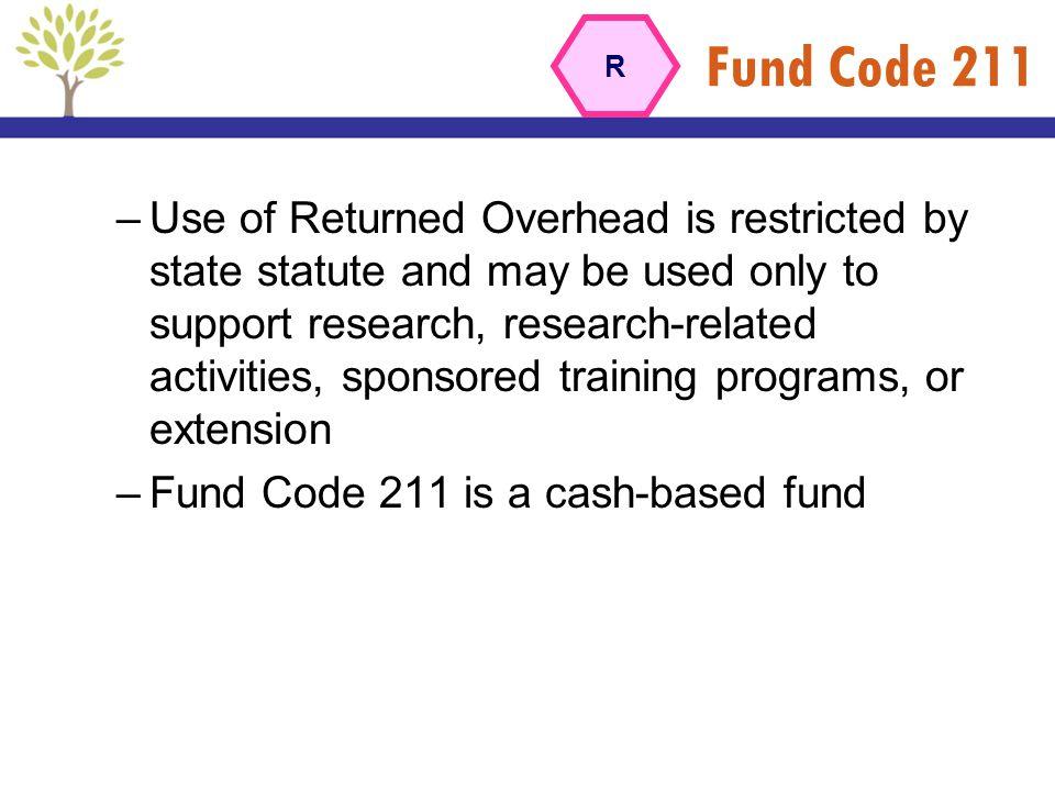 Fund Code 211 R.