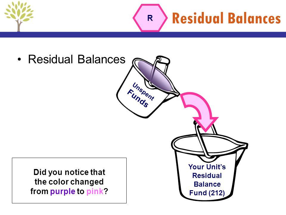 Residual Balances Residual Balances R