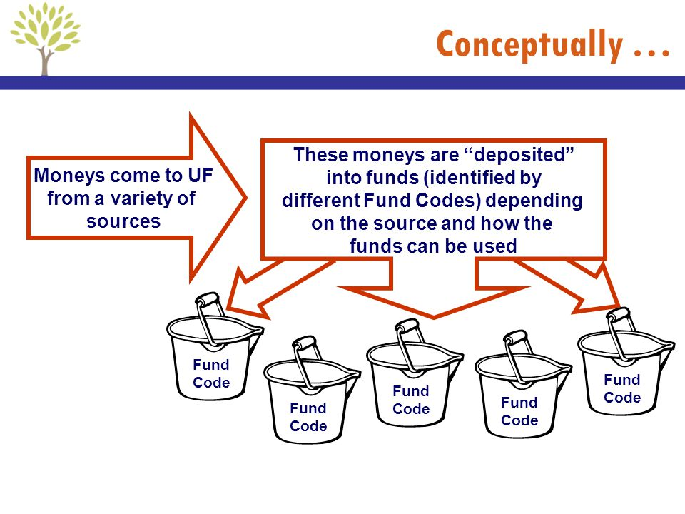 Moneys come to UF from a variety of sources
