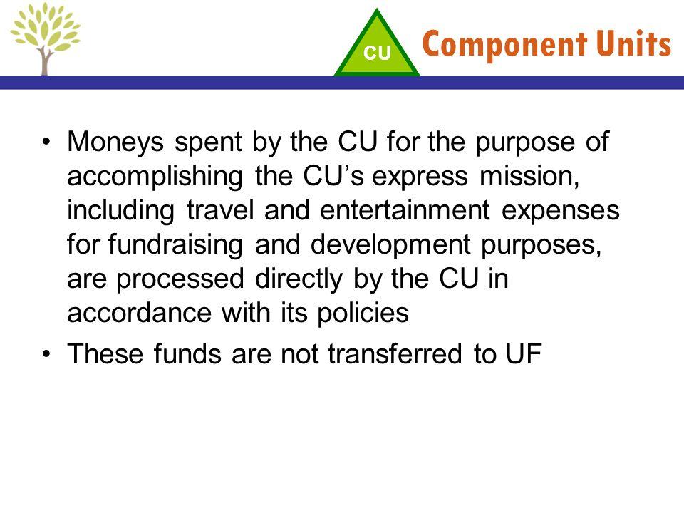 Component Units CU.