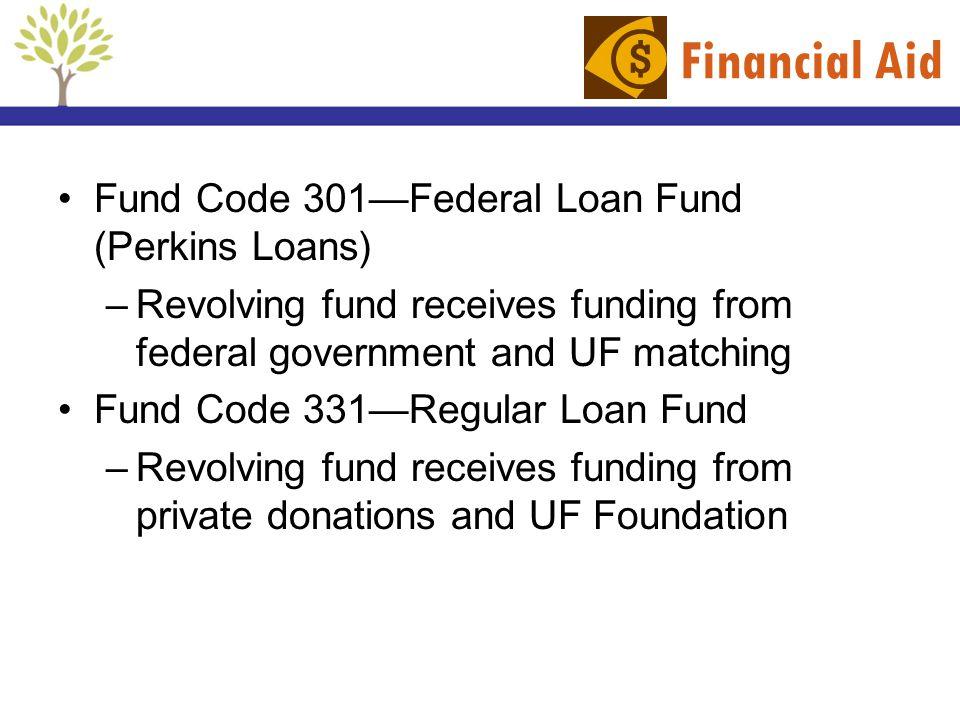 Financial Aid Fund Code 301—Federal Loan Fund (Perkins Loans)