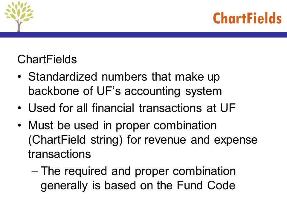 ChartFields ChartFields