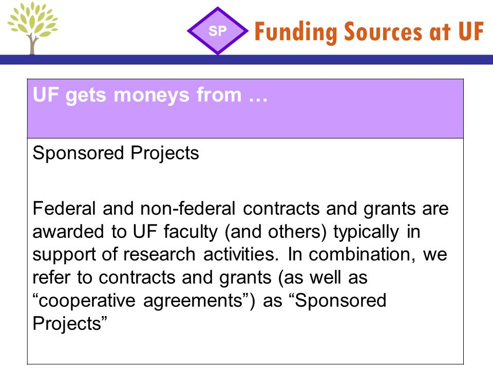 Funding Sources at UF UF gets moneys from … Sponsored Projects