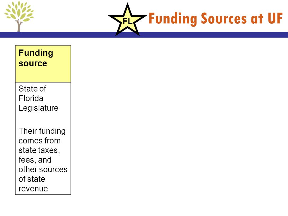 Funding Sources at UF Funding source FL State of Florida Legislature