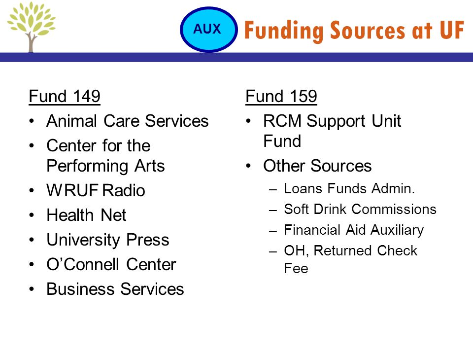 Funding Sources at UF Fund 149 Animal Care Services