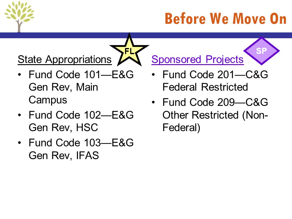 Before We Move On State Appropriations