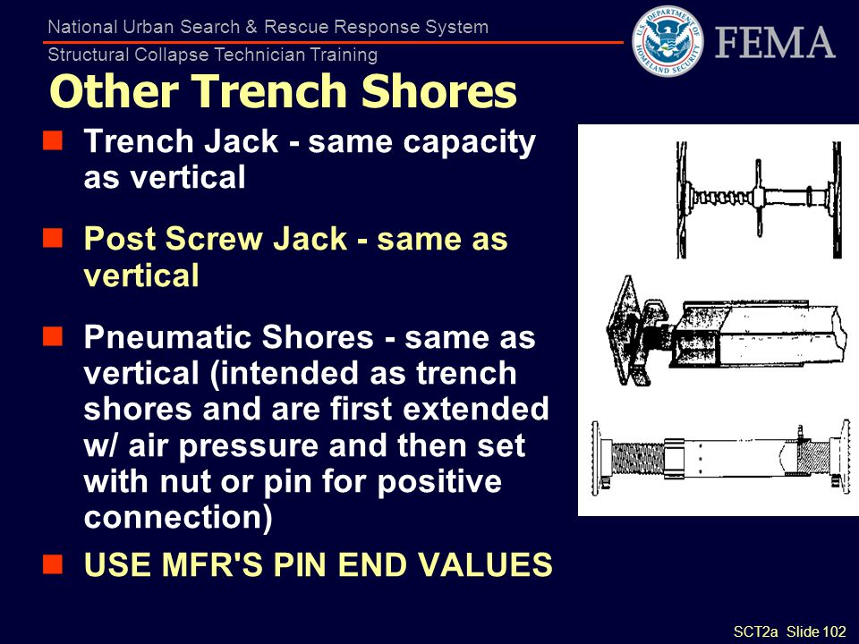 Other Trench Shores Trench Jack - same capacity as vertical