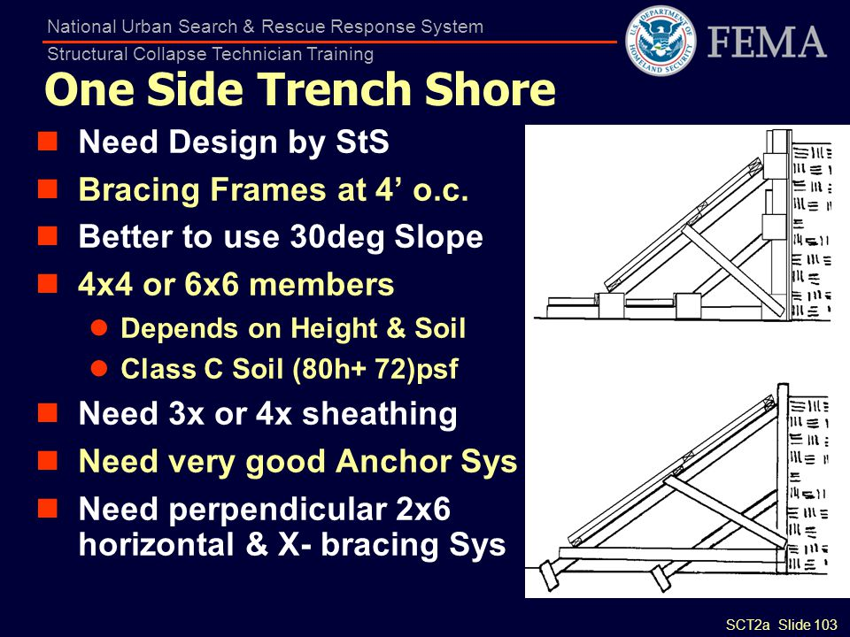 One Side Trench Shore Need Design by StS Bracing Frames at 4' o.c.