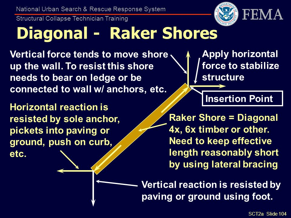 Diagonal - Raker Shores