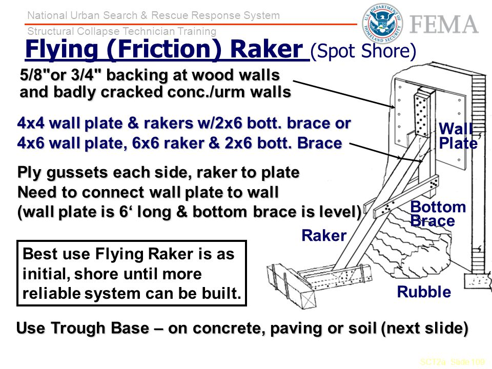 Flying (Friction) Raker (Spot Shore)
