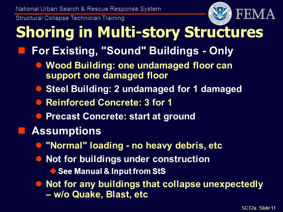 Shoring in Multi-story Structures