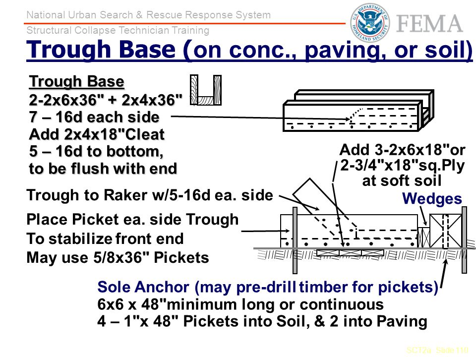 Trough Base (on conc., paving, or soil)