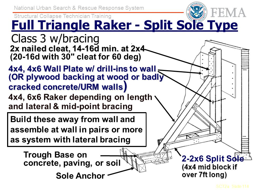Full Triangle Raker - Split Sole Type Class 3 w/bracing