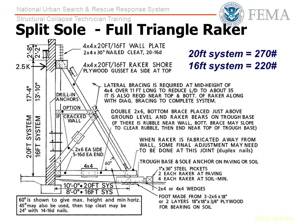Split Sole - Full Triangle Raker