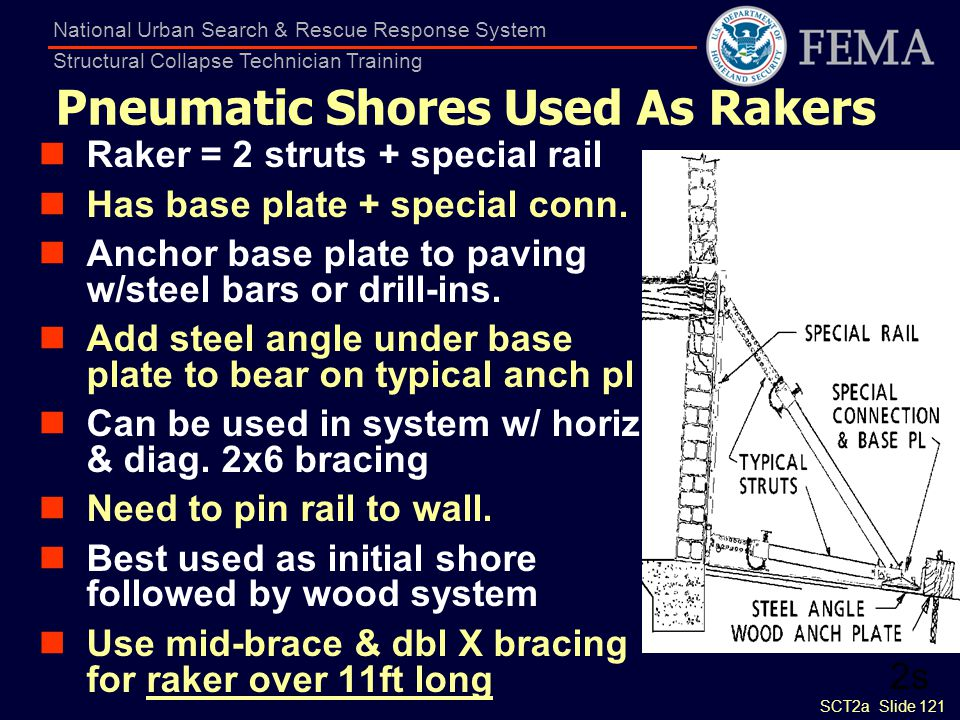 Pneumatic Shores Used As Rakers