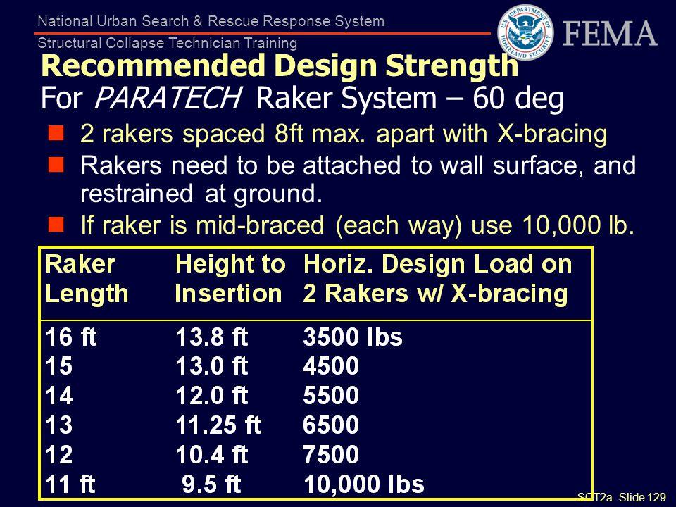 Recommended Design Strength For PARATECH Raker System – 60 deg