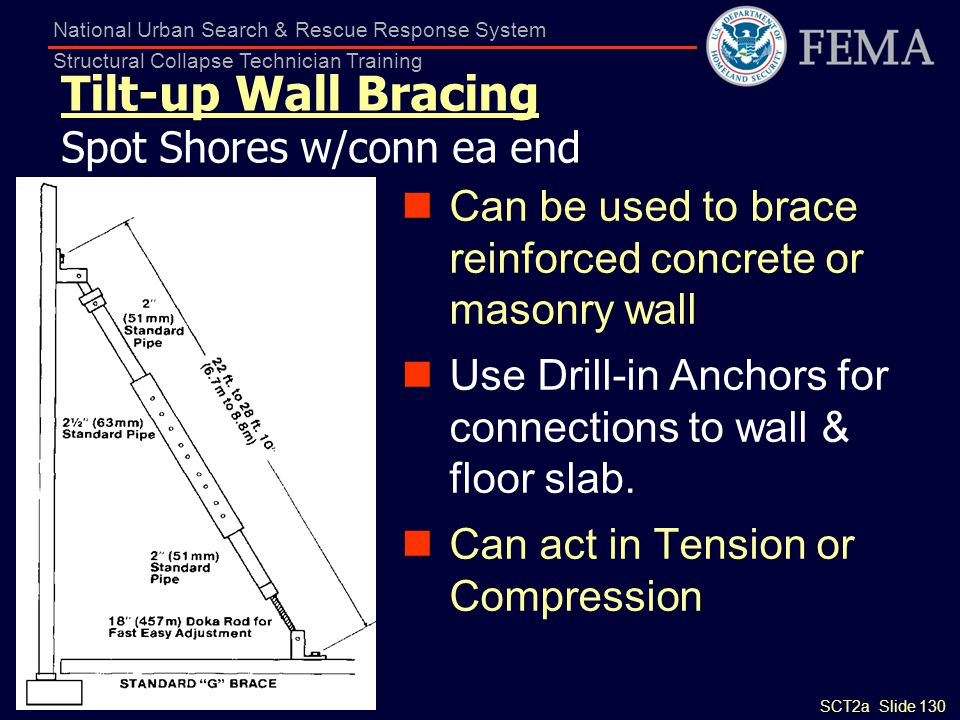 Tilt-up Wall Bracing Spot Shores w/conn ea end