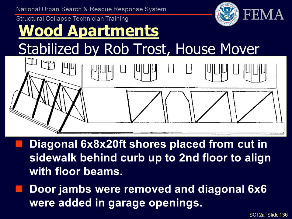 Wood Apartments Stabilized by Rob Trost, House Mover
