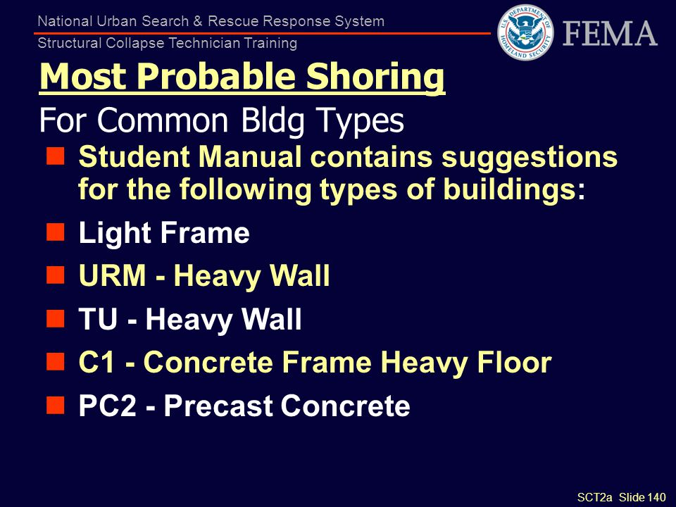 Most Probable Shoring For Common Bldg Types