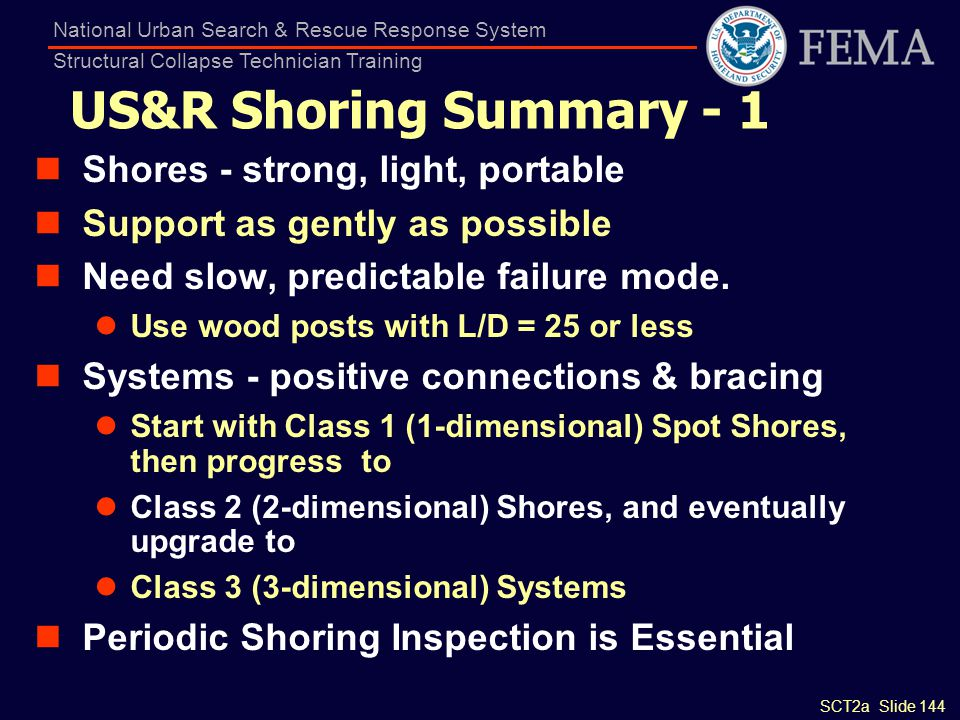 US&R Shoring Summary - 1 Shores - strong, light, portable