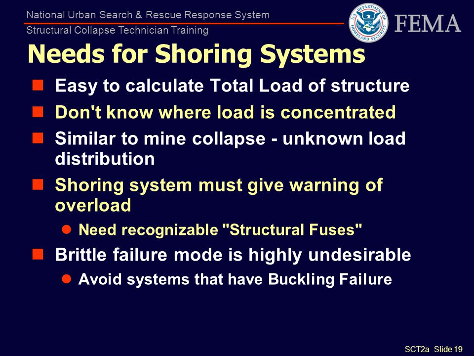 Needs for Shoring Systems