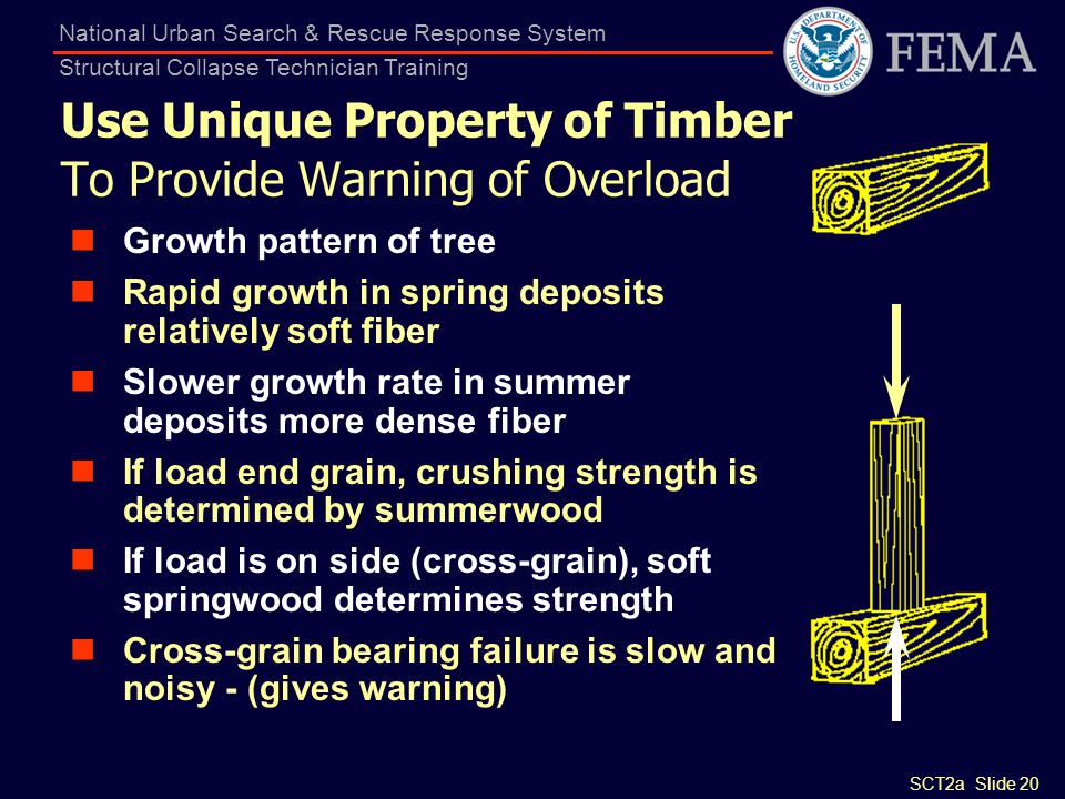 Use Unique Property of Timber To Provide Warning of Overload