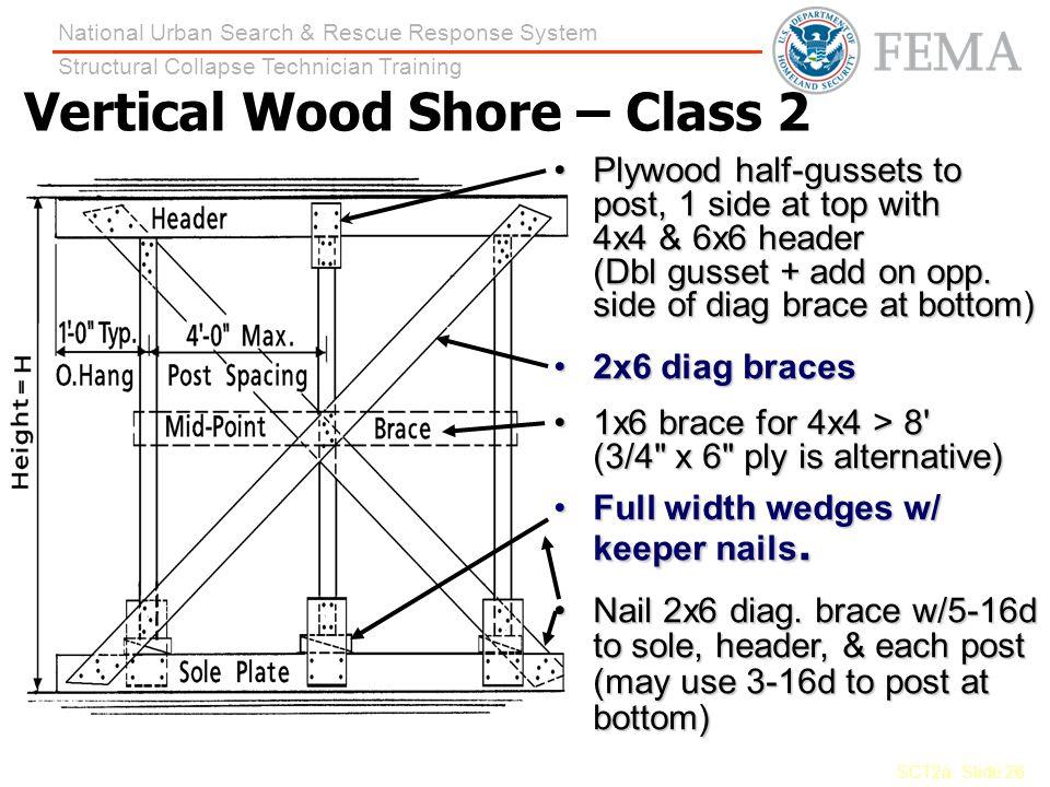 Vertical Wood Shore – Class 2