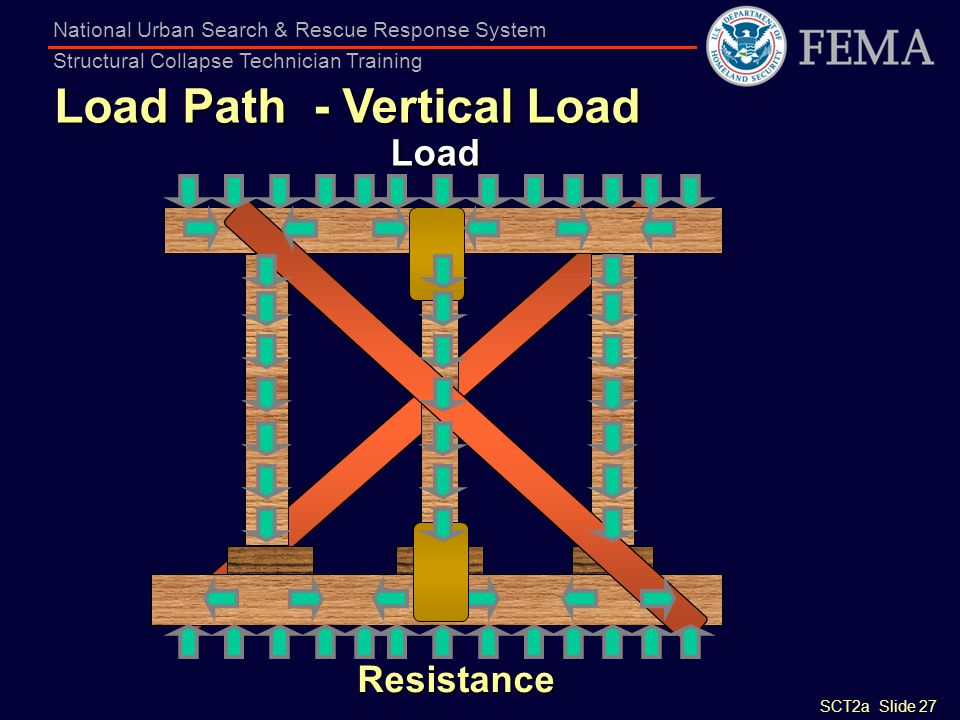 Load Path - Vertical Load
