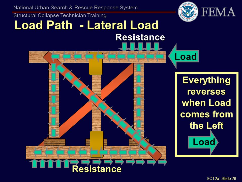 Load Path - Lateral Load