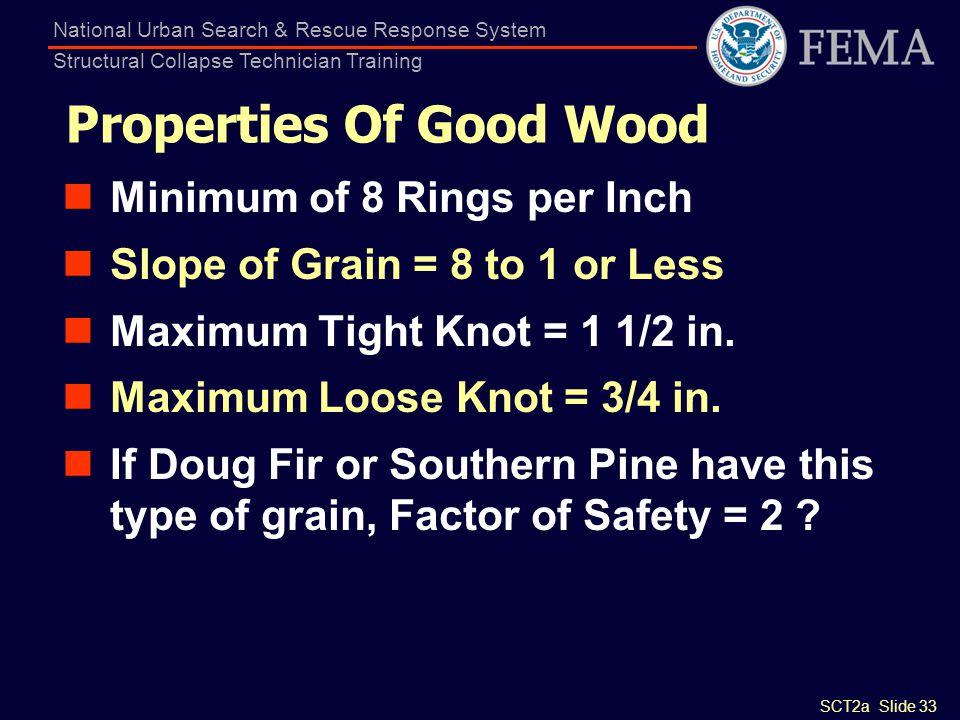 Properties Of Good Wood