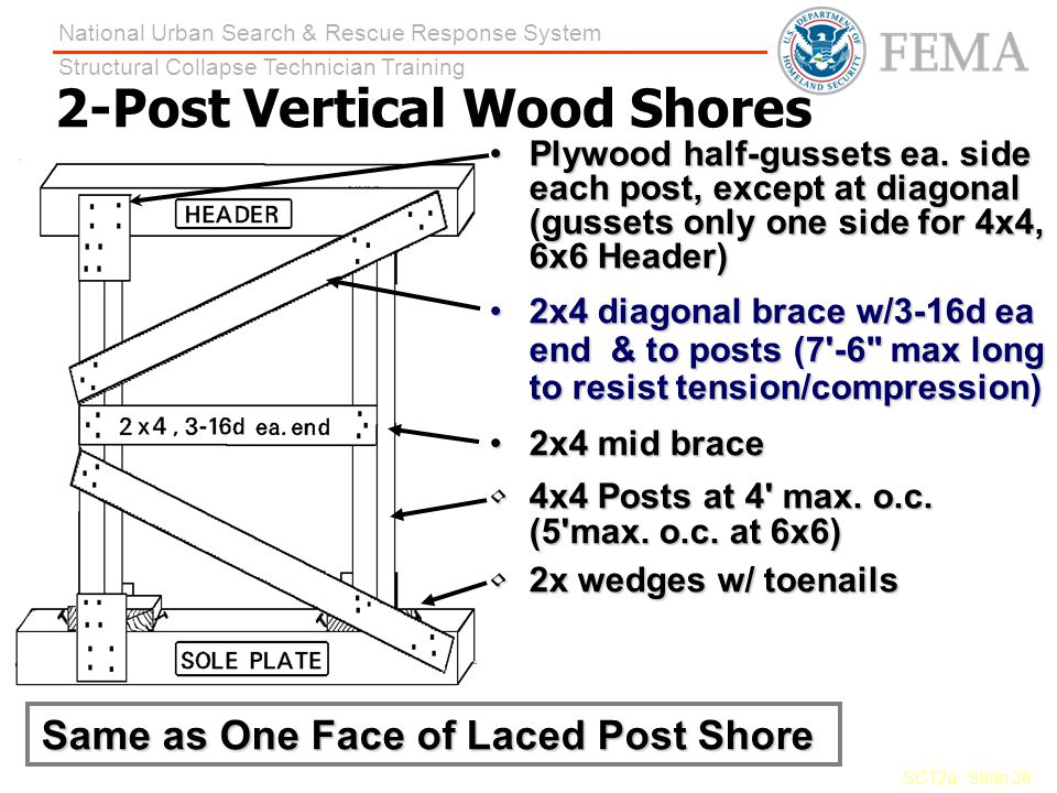 2-Post Vertical Wood Shores