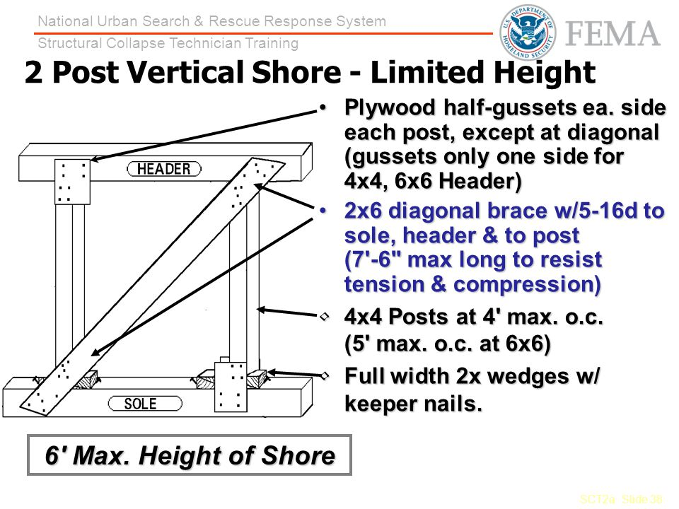 2 Post Vertical Shore - Limited Height