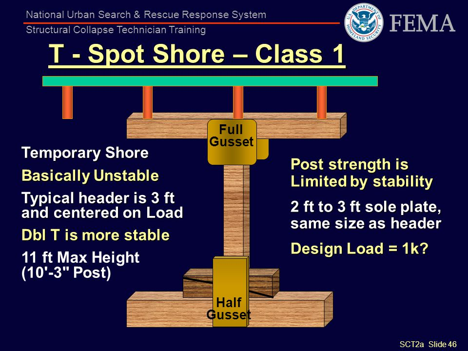 T - Spot Shore – Class 1 Temporary Shore Post strength is