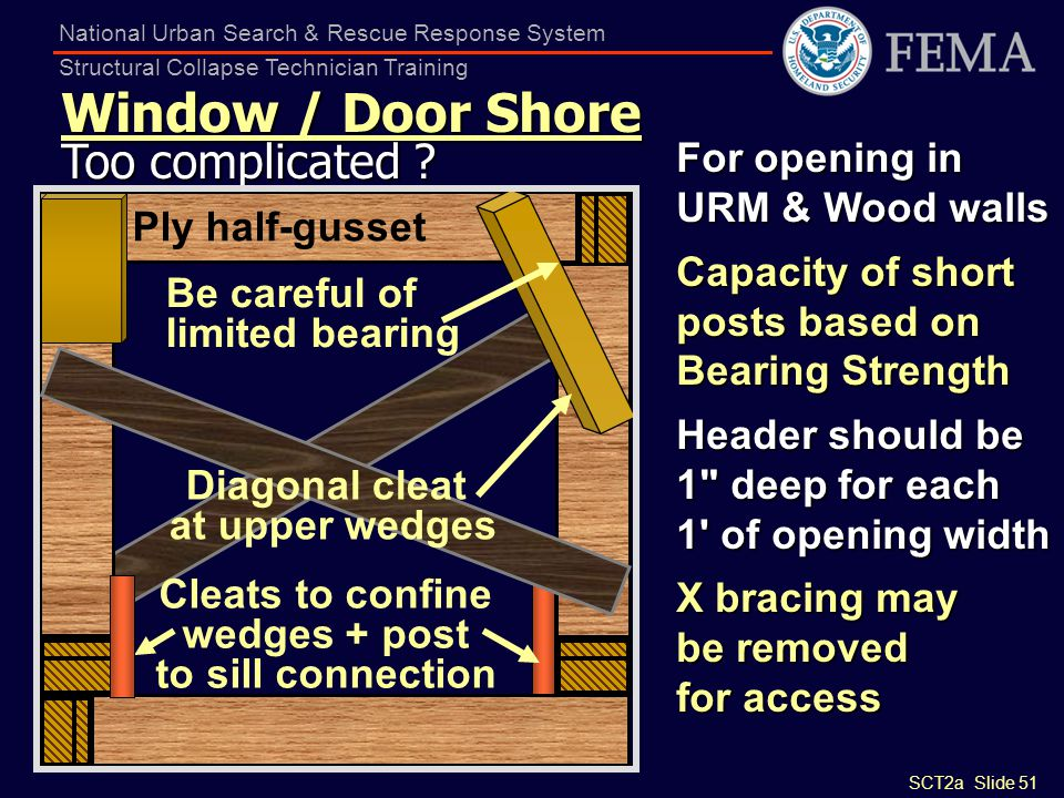 Window / Door Shore Too complicated For opening in URM & Wood walls