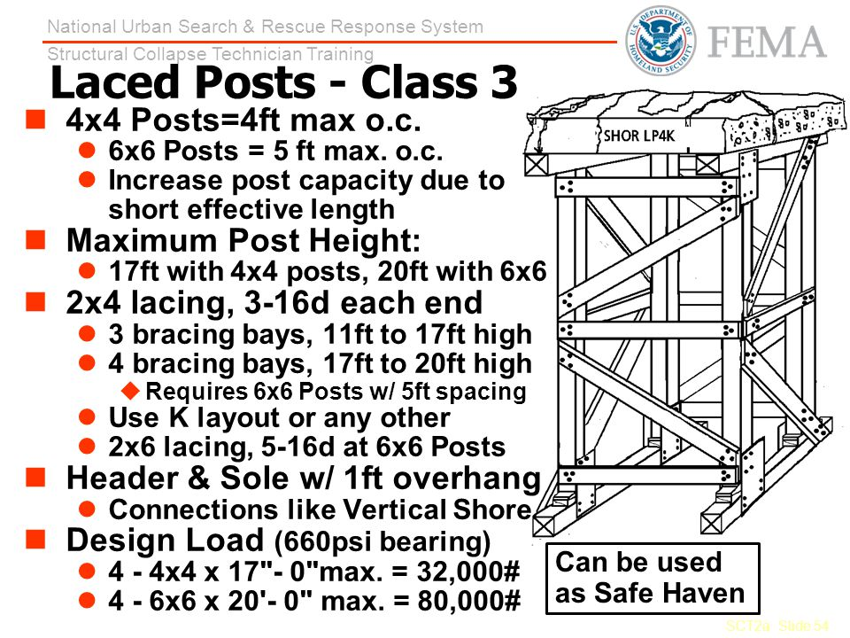 Laced Posts - Class 3 4x4 Posts=4ft max o.c. Maximum Post Height: