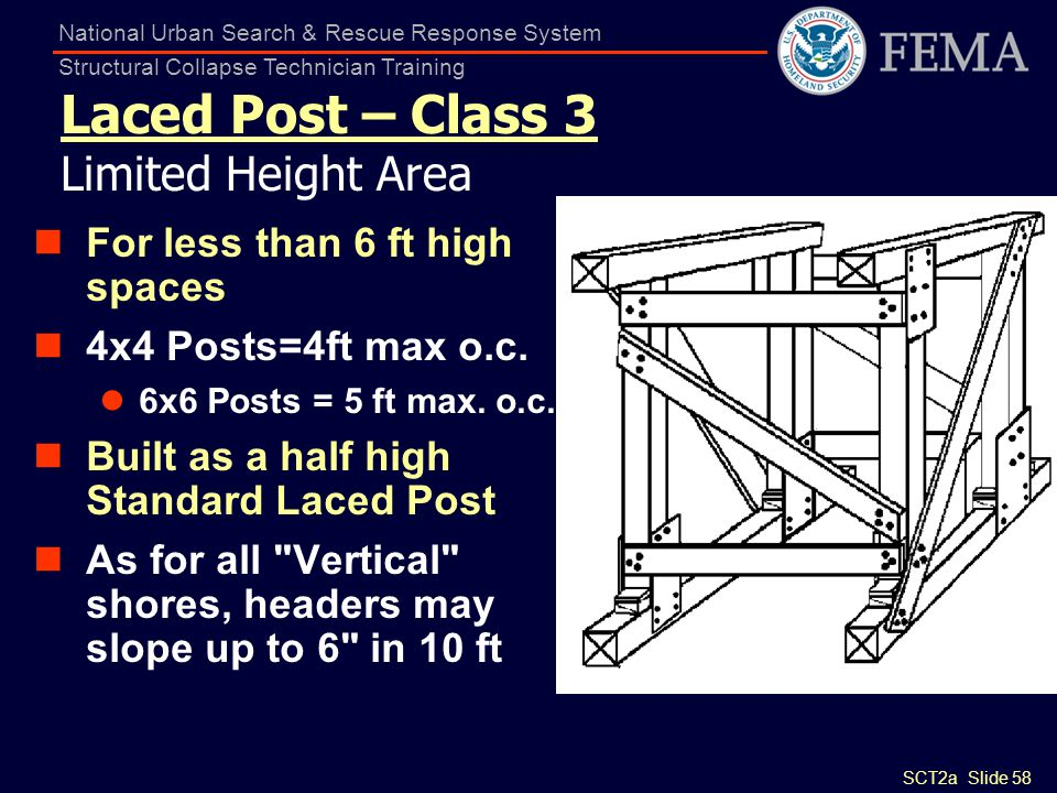 Laced Post – Class 3 Limited Height Area