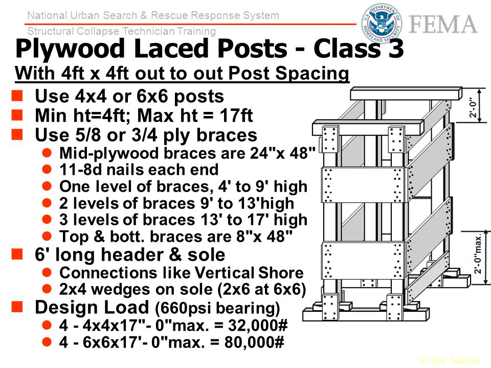 Plywood Laced Posts - Class 3