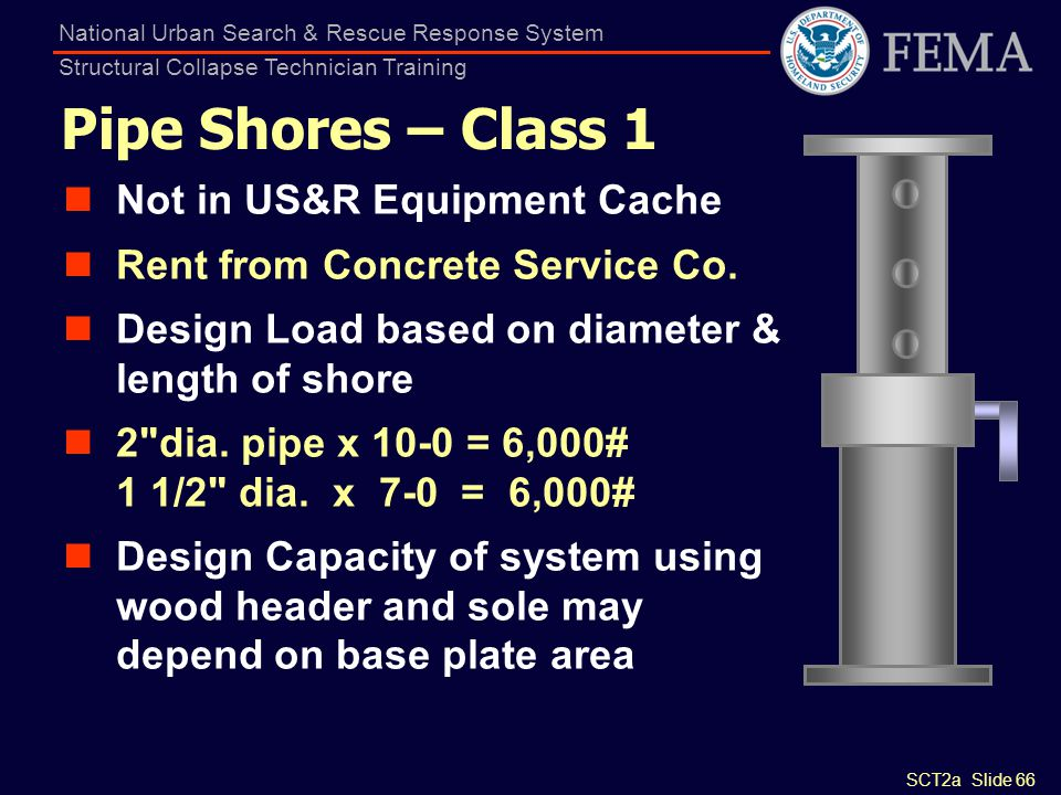 Pipe Shores – Class 1 Not in US&R Equipment Cache