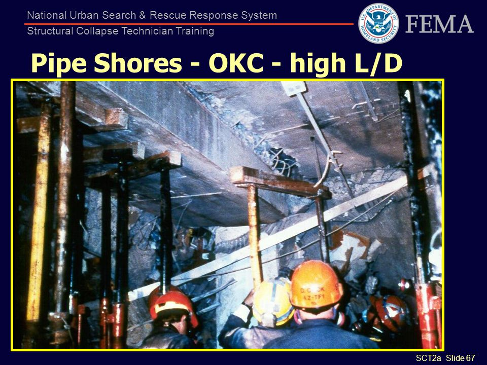 Pipe Shores - OKC - high L/D