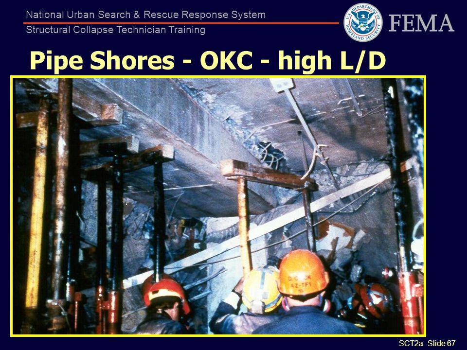 Pipe Shores - OKC - high L/D