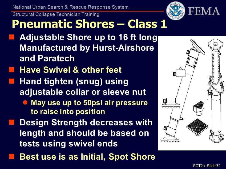 Pneumatic Shores – Class 1