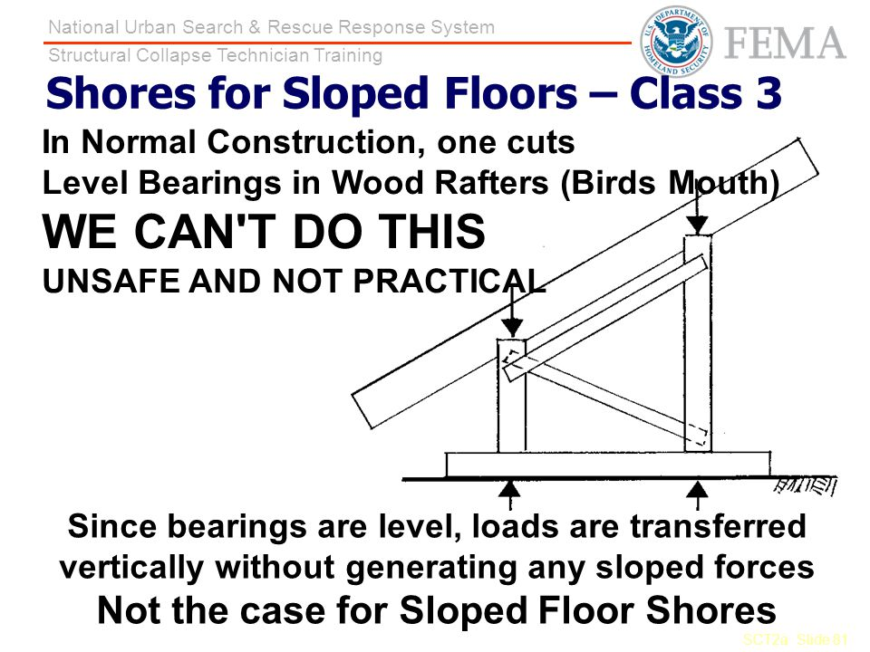 Shores for Sloped Floors – Class 3