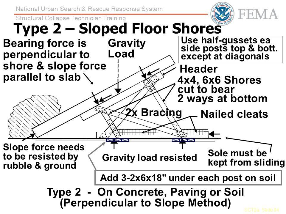Type 2 – Sloped Floor Shores