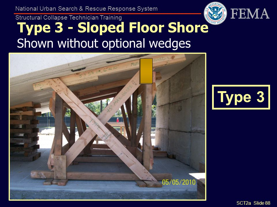 Type 3 - Sloped Floor Shore Shown without optional wedges