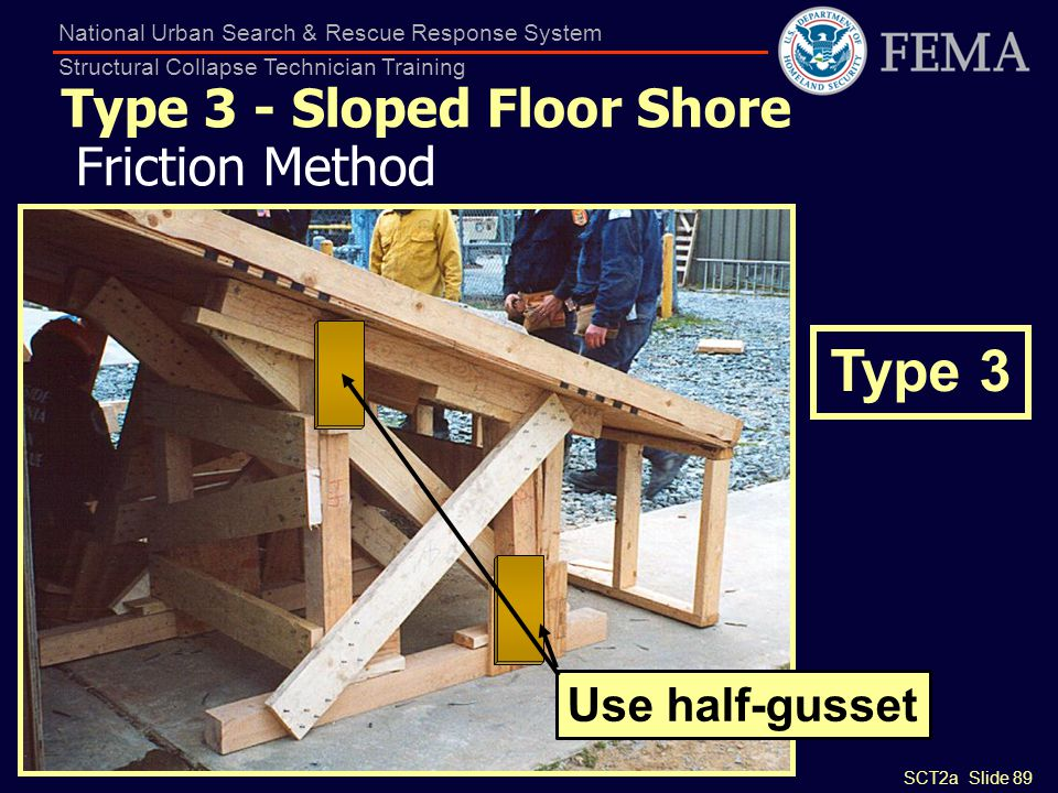 Type 3 - Sloped Floor Shore Friction Method